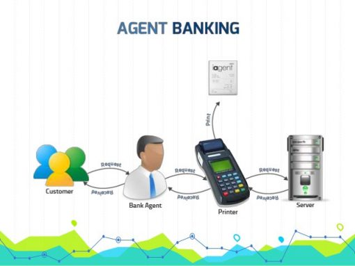 Agency Banking amaris Solutions